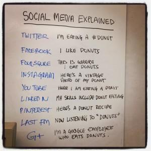 Donuts_SocialMedia_ThreeShipsMedia